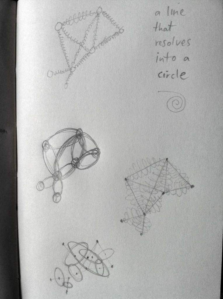 Pencil drawing of four ways of representing a network diagram, with the words 'A line resolves into a circle.'